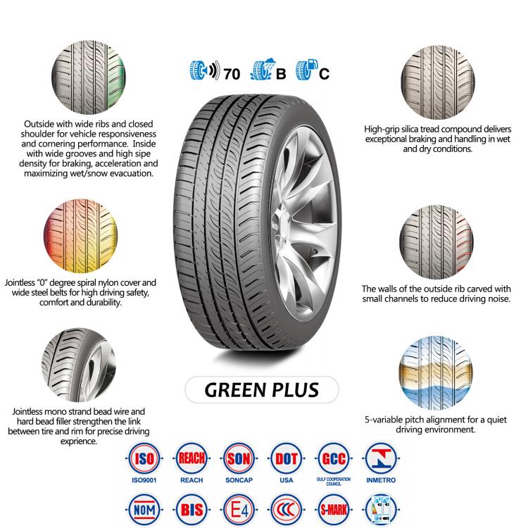 Cheap Car Tires >> 185 65r14 Cheap Car Tires Pcr Tires In China View 185 65r14 Cheap