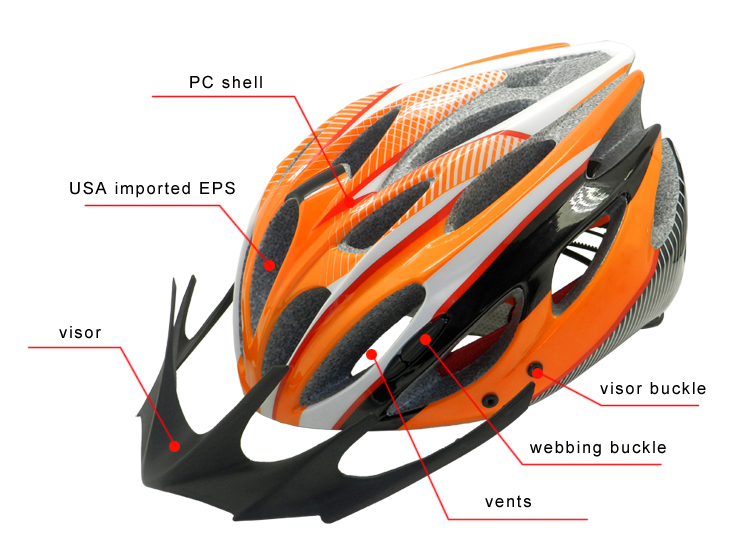 Cycling Bike Helmet 3