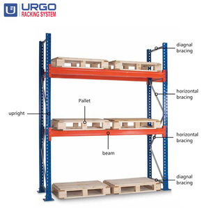 Dexion high capacity interlock pallet shelving wire decking rack