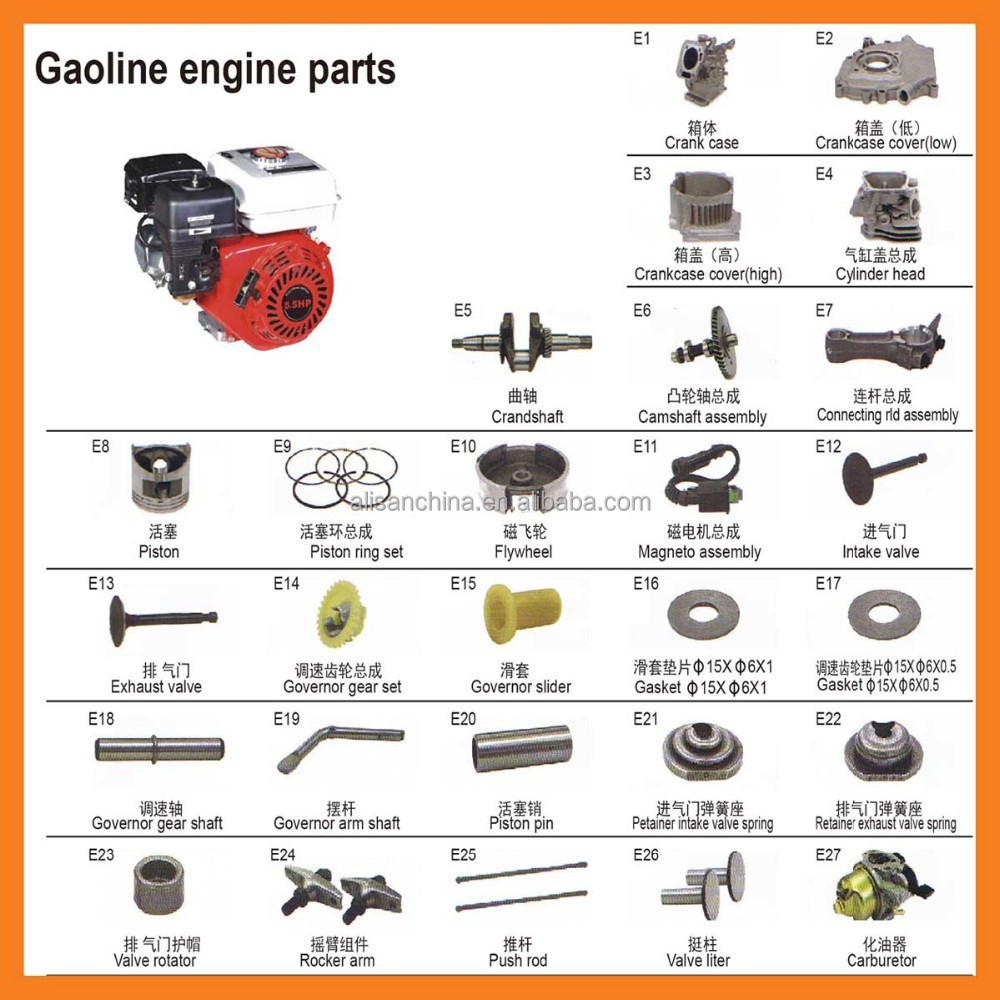 Honda Gx160 Spare Parts Engine And Diagram Lawnmower Pros Whole Online Best