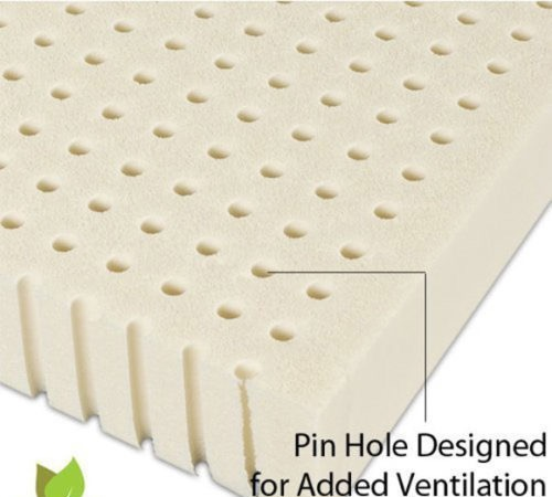Chine naturel Talalay Mousse 100% Pliant D'ions Négatifs Matelas En Latex