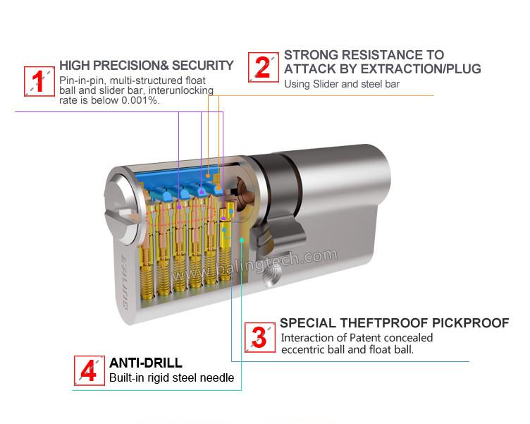 Mm Keyway Mk Masker Keyed System Cylinder Lock And Tumbler