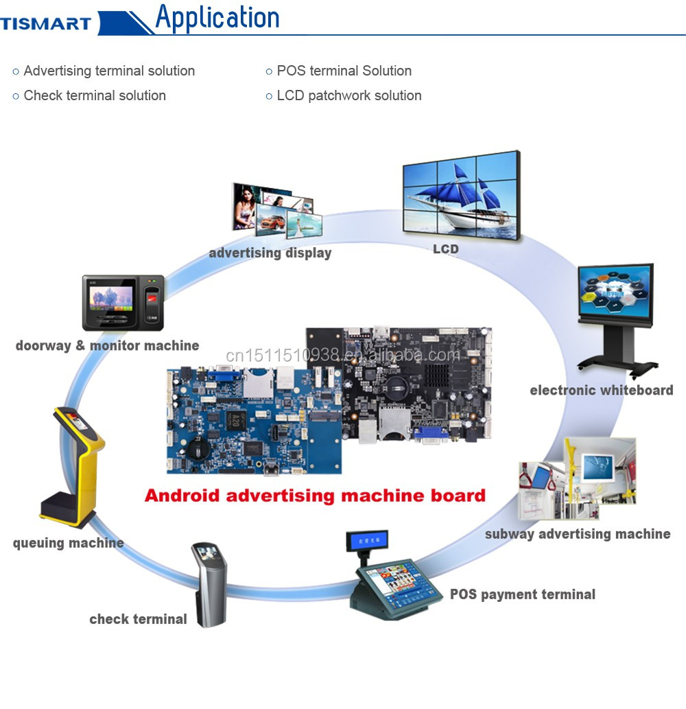 Tismart Digital Signage Software Android/window Os For Bus Advertising  Screen - Buy Digital Signage Software,Digital Signage Software  Android/window