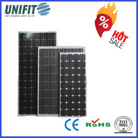Good Price 400w Mono Solar Panel With High Quality