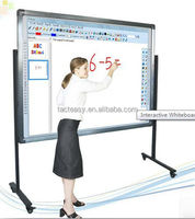 Portable Interactive Whiteboard, Portable Smart Board, Virtual Touch Screen