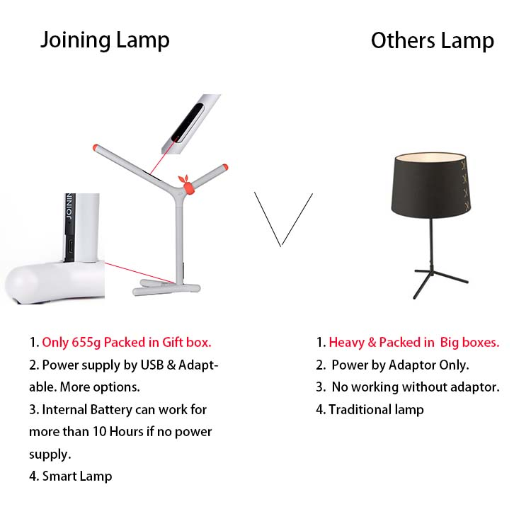 Best Reading Light For Bed Eyecare Touch Led Reading Light Desk Lamp Bed Eyecare Dimmable Led Desk Buy Read Lamp Bed Best Reading Light For