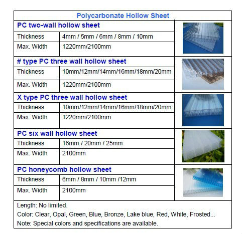 Transparent Colcored Solid Hollow Corrugated Polycarbonate