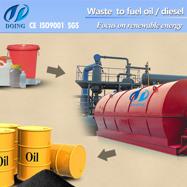 High tech no pollution waste plastic pyrolysis machine recycling to fuel oil