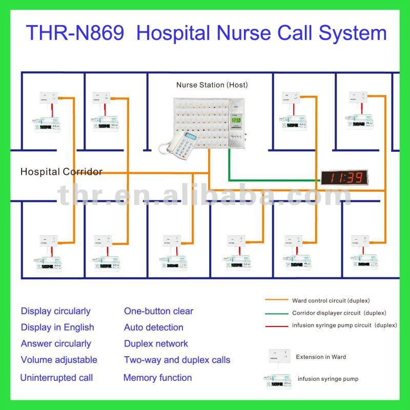 Professional Hospital Nurse Call System THR N869 professional hospital nurse call system (thr n869) buy nurse nurse call system wiring diagram at n-0.co