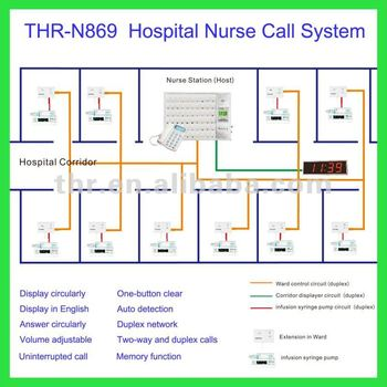 professional hospital nurse call system thr n buy nurse professional hospital nurse call system thr n869