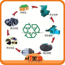 MAYJOY plastic waste export/waste tyre recycling machine production line(whatsapp:008613816026154)