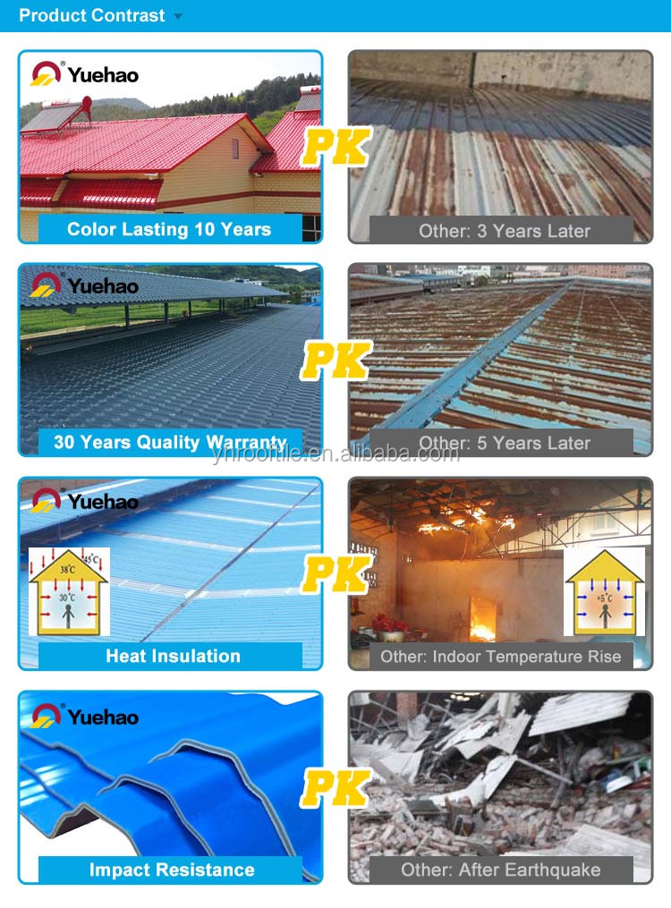 Yuehao plastic roof tiles wholesaler tiles lightweight plastic roof tiles design for water draining-7