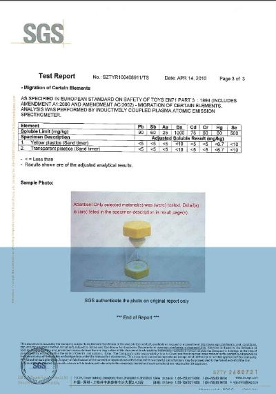 SGS Test Report