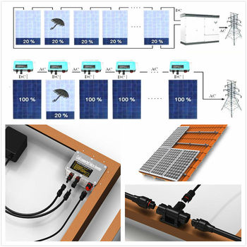 Solar power system micro Inverter WV-250 (no monitoring type) 220V/230V/240V