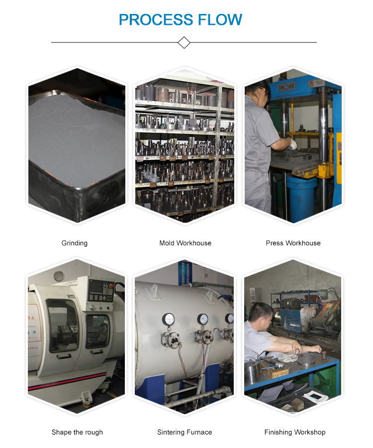 Hardmetaal sproeikop tungsten carbide nozzle voor aardolie en aardgas toepassing