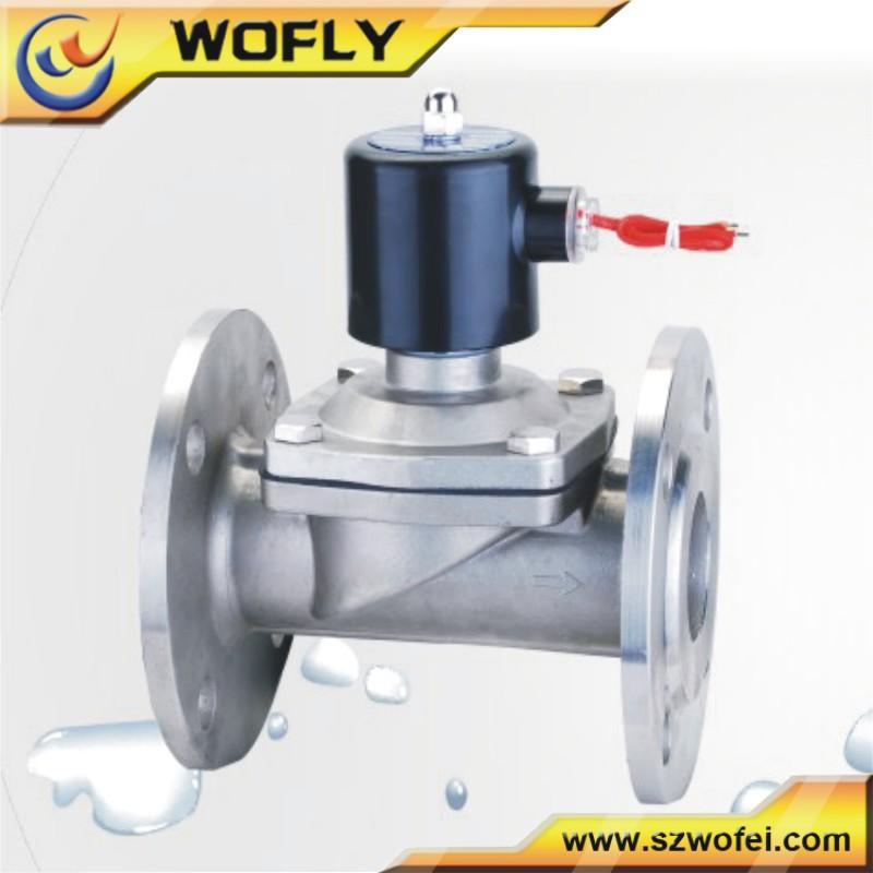 управление гидравлическими канализации электромагнитный клапан rexroth
