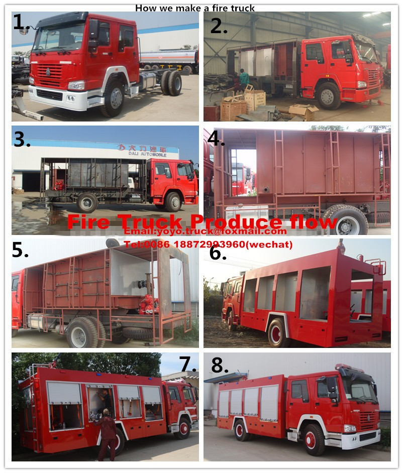 New Fire Fighting Truck,4*2 Dfac Fire Engine For Sale