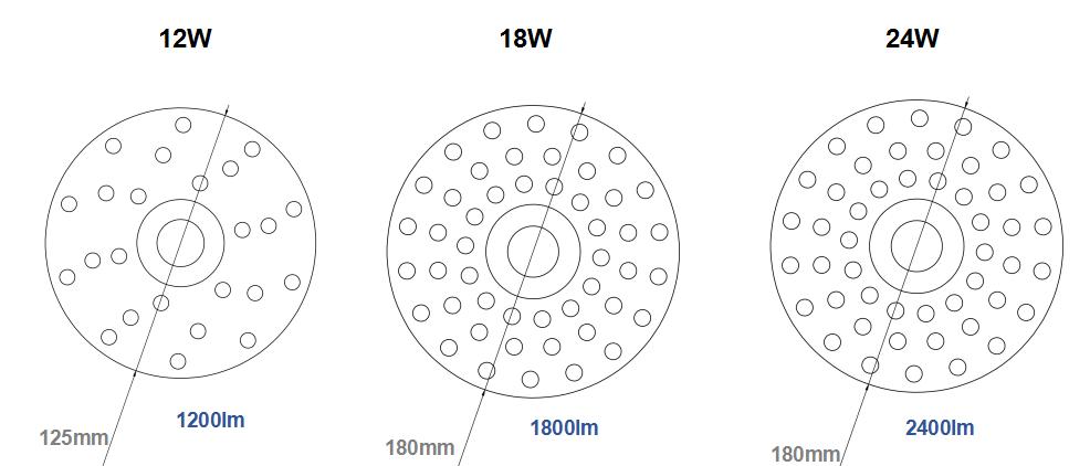 뜨거운 판매 천장 광원 led 패널 빛, TUV 12W 18W 24W 벽 표면 마운트 led 패널 빛
