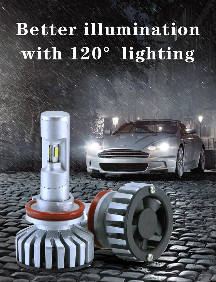 2016 Novo produto LEVOU Farol Do Carro H1 H4 H7 H11 Lâmpadas de Farol LEVOU farol 60 w