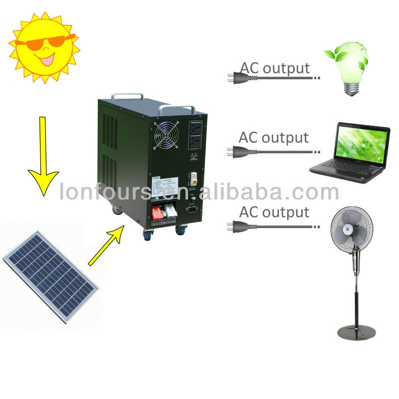 300W turnkey solar for home use