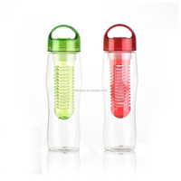 Eco-friendlywater bottle plastic new fruit infusion Eco water bottle biodegradable bottle