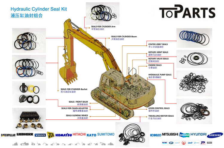 Backhoe loader Hydraulic cylinder Seal kit For 426 Hydraulic cylinder 9T-4006 Seal Kit 2384462