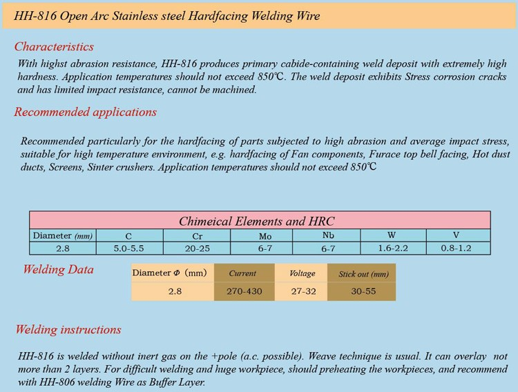 Hh-816 Hardfacing Solder Soudronic Soldaduras Welding Wire For ...