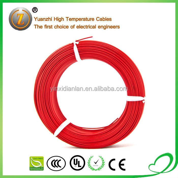 High Temp Wire Insulation - Dolgular.com
