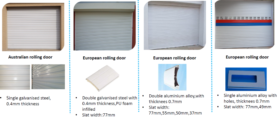 European Style Electric Aluminum Rolling up Domestic Garage Door with motor