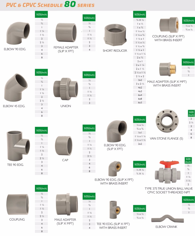 China 20mm Pipes Pvc Manufacturers And Electrical Conduit Pipespvc Conduitpvc Suppliers On
