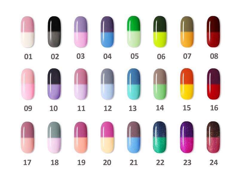 Nail Supplies 2019 Mixcoco Temperature Color Changing Gel Nail Polish UV Gel