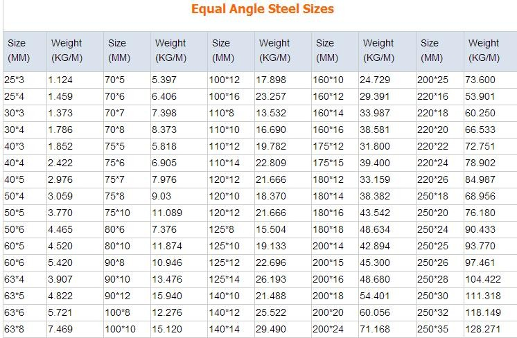 Price Per Ton Wall Angle Weight Per Meter Size And Price Steel ...