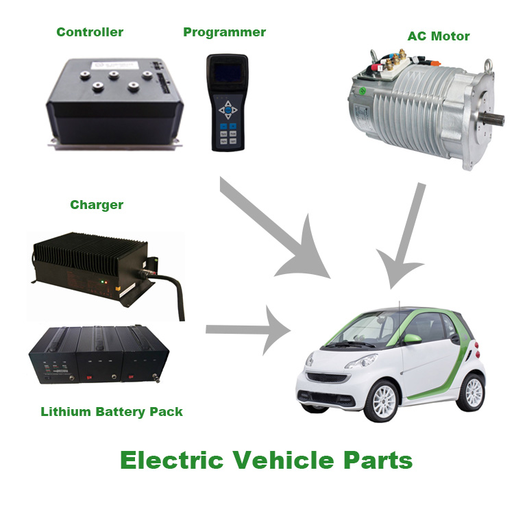 3 5kw High Efficiency Ac Induction Motor For Electric Car