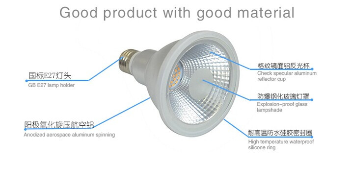 liweida Small order quantity 12 watt 630nm 460nm 3020 smd E26 E27 30degree ip65 6500K led grow lights bulb for lettuce,tomato