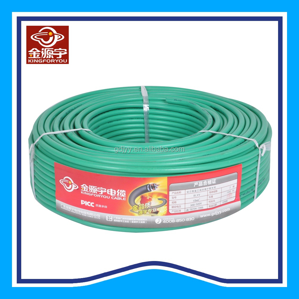China Wire Rope End, China Wire Rope End Manufacturers and Suppliers ...