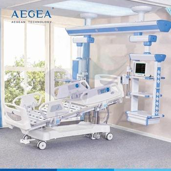Ce Iso Perawatan Intensif 7 Fungsi Ruang Icu Perawat Medis Tempat