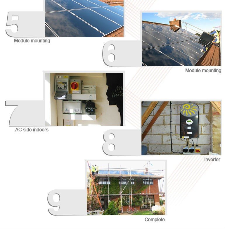 Hanergy15 kw solar power system with cheap solar batteries for home on flat roof