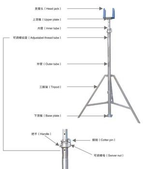 building scaffolding adjustable jack post shoring props
