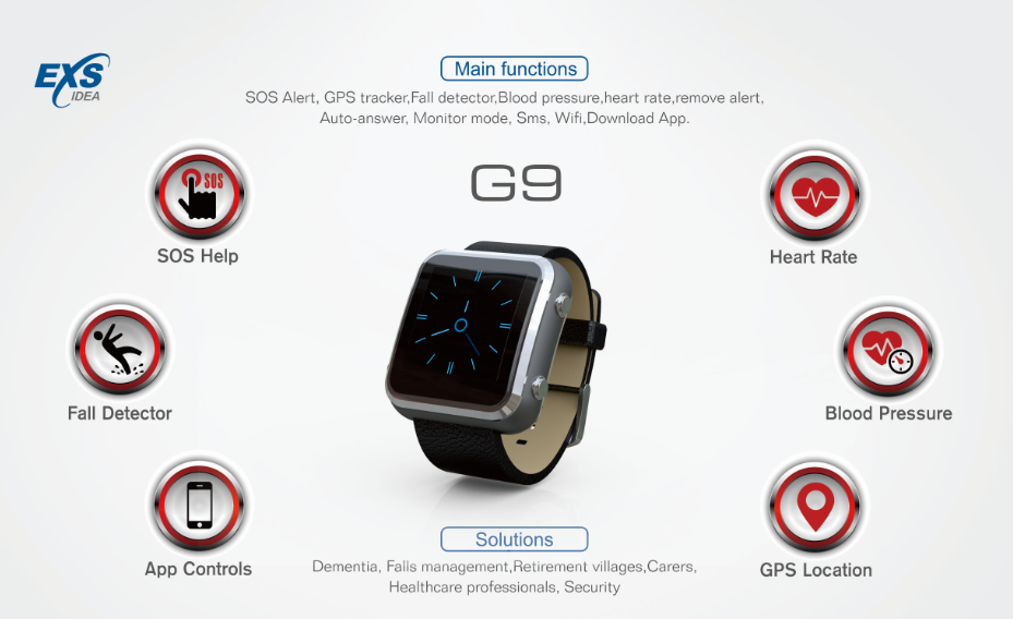 3g Safety Android 5 1 Mtk6580 Elderly Fall Down Sos Gps Locate  Automatically Tracker Monitor Mode Auto Answer Smart Wristwatch - Buy 3g  Safety Android