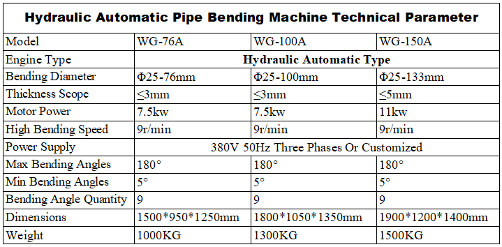 Gleery FABRIK DIREKT WG-38, WG-51, WG-76, WG-100, WG-150 CNC ROHR BIEGE MASCHINE, ROHR BIEGE MASCHINE