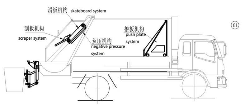 6 Tekerlekli Dongfeng 10 Tonluk Kompaktör çöp Kamyonuçöp Kompaktör