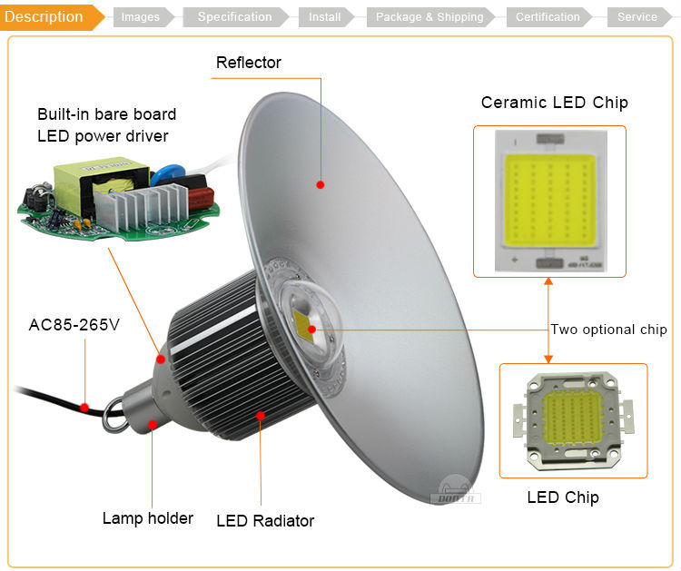 High Bay Lighting Enclosed Luminaire Industrial Luminaire 50w Led ...