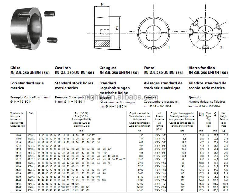 Standard Taper Lock Bushings And Bushes Buy Taper