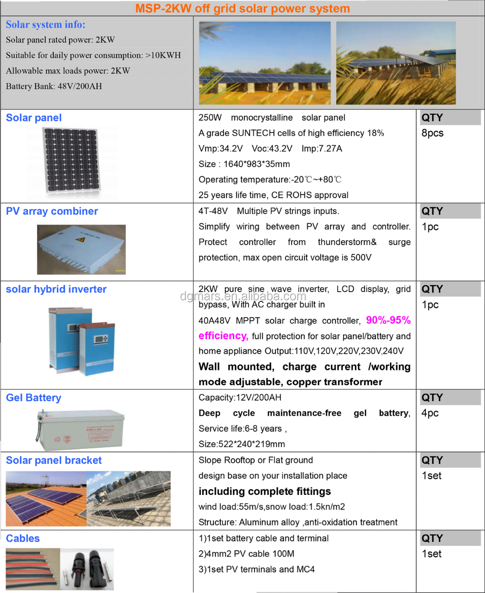 New Design 3kw Complete Solar Power System Include Panel Kit Wiring Home Details