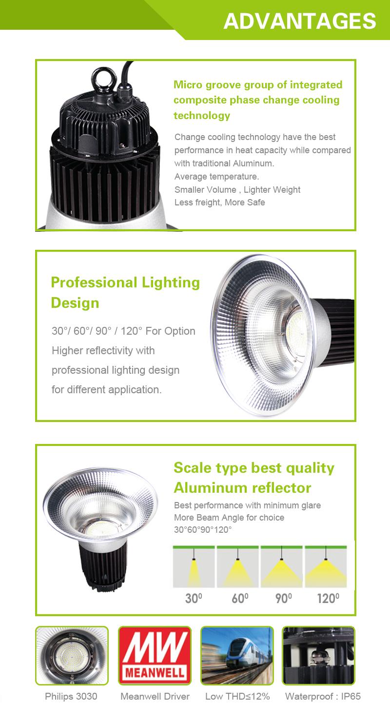 Cb Certificate High Bay Led Light 30w 50w 80w 100w 120w 150w 200w ...