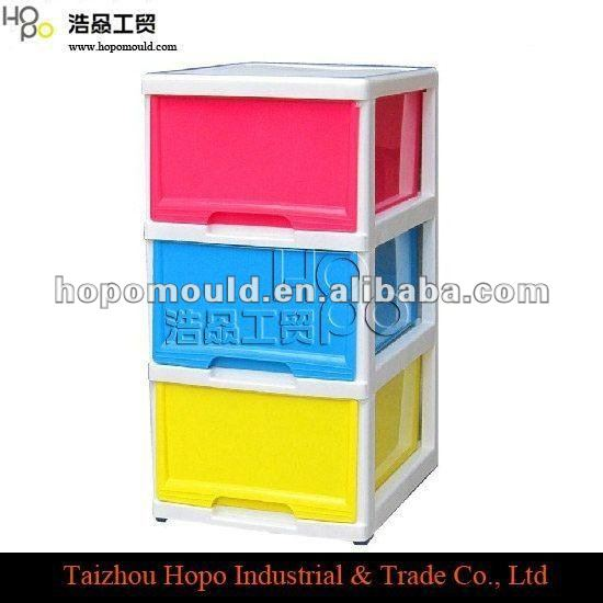 taizhou factory supply All Household/industrial Injection Mould concrete injection molding