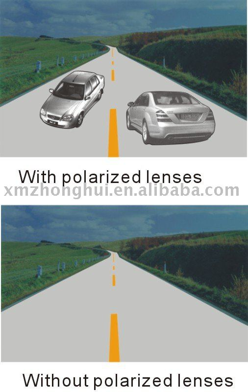 How To Test Polarized Sunglasses  polarized test card polarizing test card polarized test card