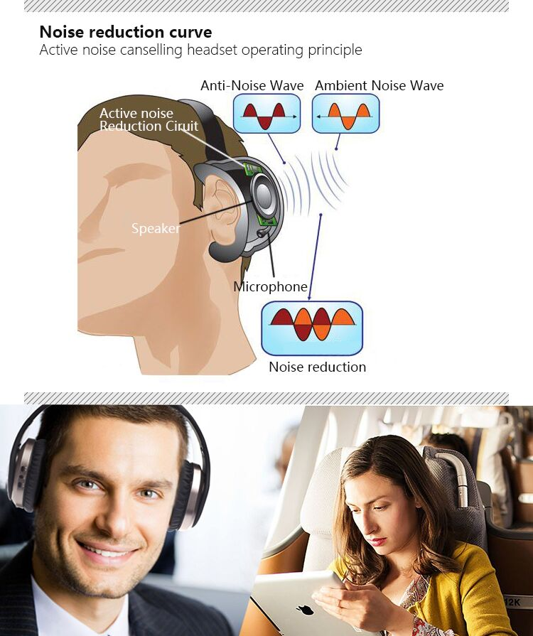 Hot selling bluetooth noise cancelling wireless over ear aviation headset