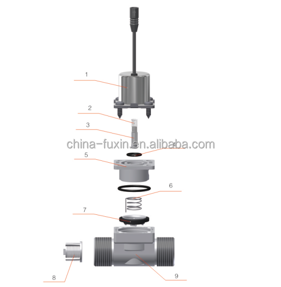 automatic toilet plastic water solenoid valve normal close control 2 way electric water valve