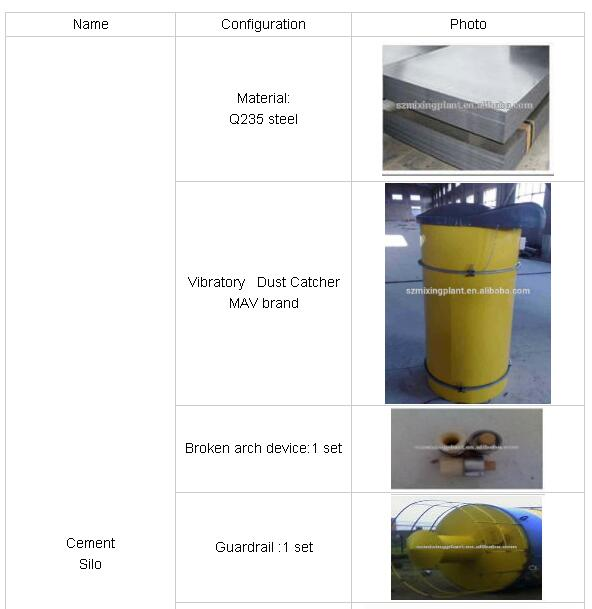 100 ton silos for cement storage,stainless steel food storage bin,detachable cement storage silo